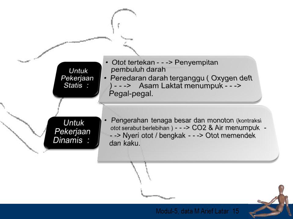 Otot tertekan - - -> Penyempitan pembuluh darah