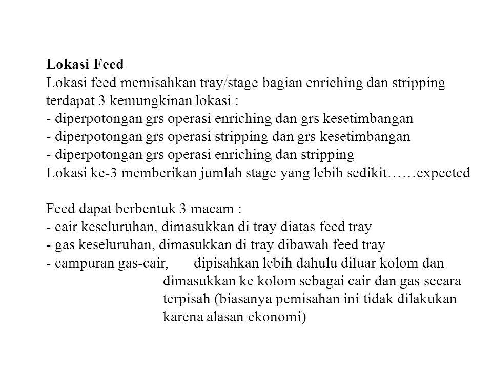 Lokasi Feed Lokasi feed memisahkan tray/stage bagian enriching dan stripping. terdapat 3 kemungkinan lokasi :