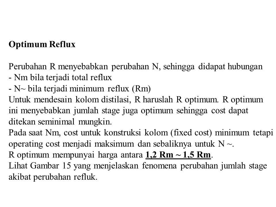 Optimum Reflux Perubahan R menyebabkan perubahan N, sehingga didapat hubungan. - Nm bila terjadi total reflux.