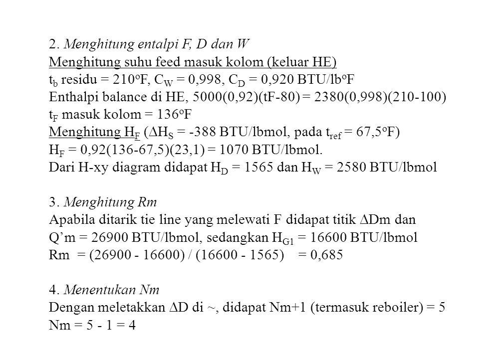2. Menghitung entalpi F, D dan W