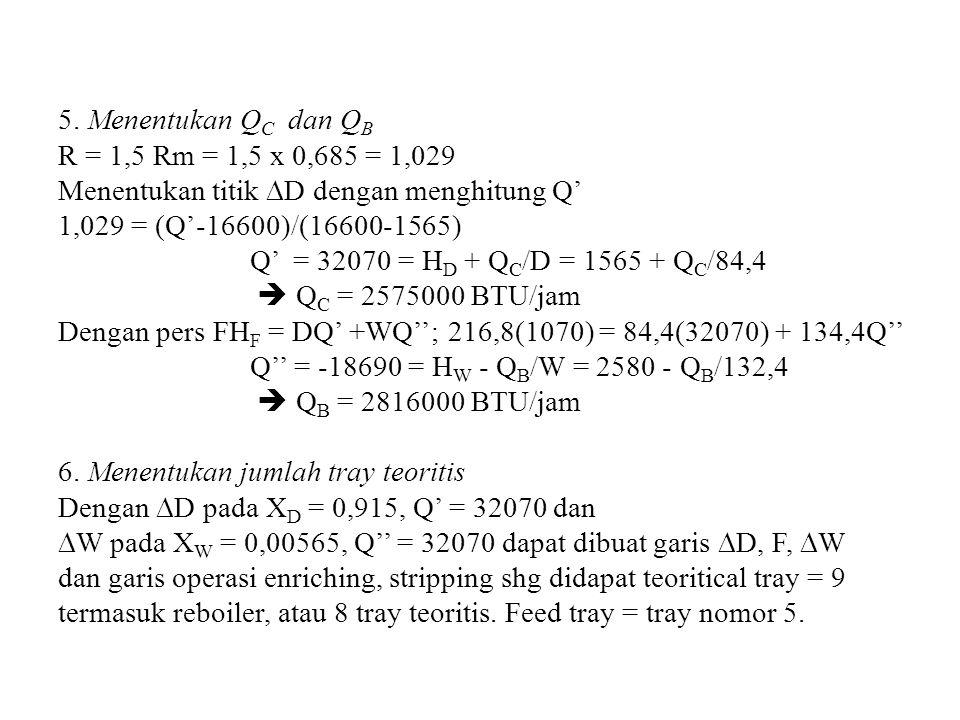 5. Menentukan QC dan QB R = 1,5 Rm = 1,5 x 0,685 = 1,029. Menentukan titik DD dengan menghitung Q'