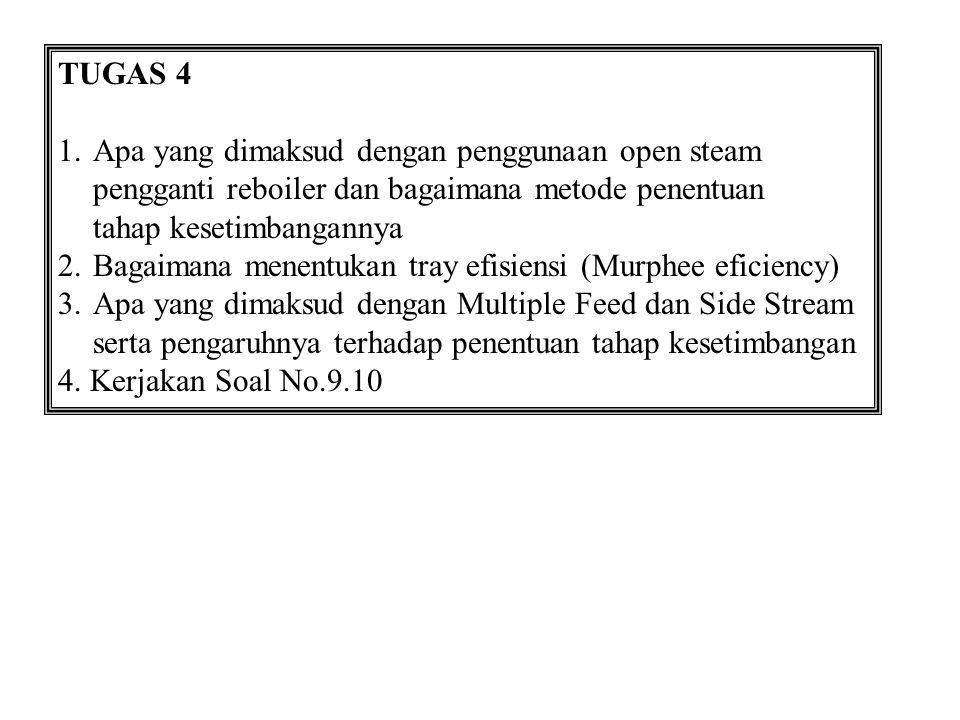TUGAS 4 1. Apa yang dimaksud dengan penggunaan open steam. pengganti reboiler dan bagaimana metode penentuan.