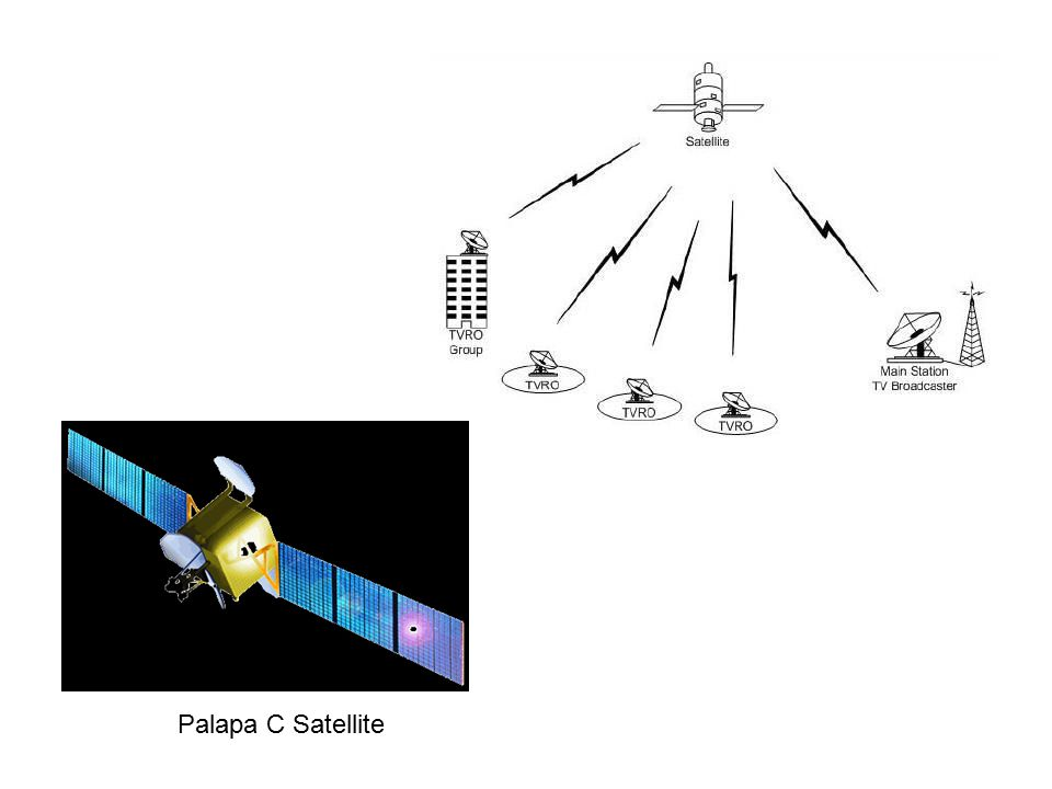 Palapa C Satellite