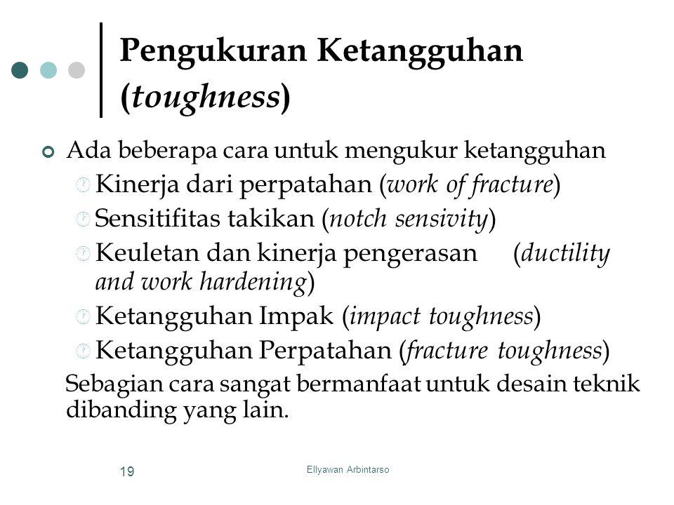 Pengukuran Ketangguhan (toughness)