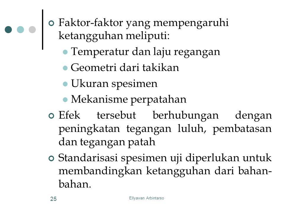 Faktor-faktor yang mempengaruhi ketangguhan meliputi: