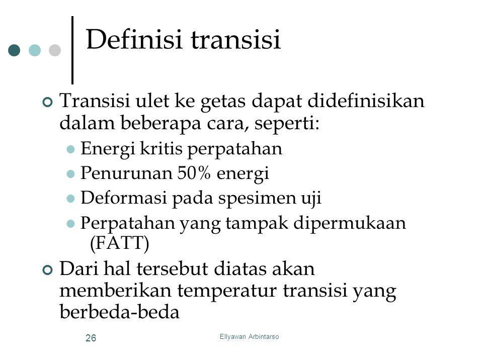 Definisi transisi Transisi ulet ke getas dapat didefinisikan dalam beberapa cara, seperti: Energi kritis perpatahan.
