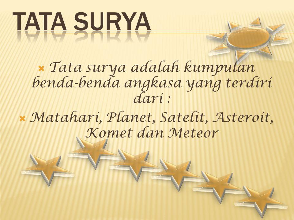 TATA SURYA Tata surya adalah kumpulan benda-benda angkasa yang terdiri dari : Matahari, Planet, Satelit, Asteroit, Komet dan Meteor.
