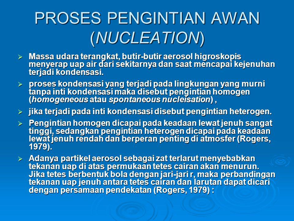 PROSES PENGINTIAN AWAN (NUCLEATION)
