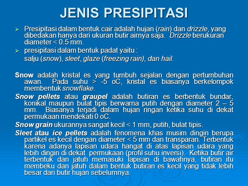 JENIS PRESIPITASI