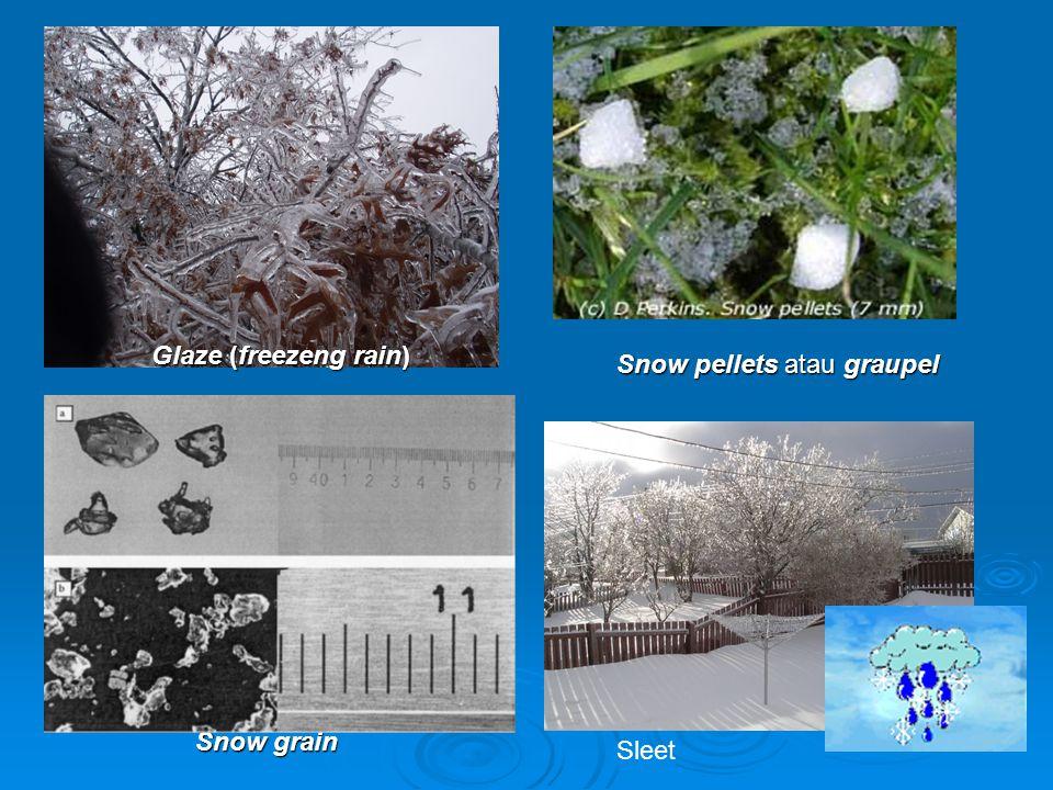 Snow grain Snow pellets atau graupel Glaze (freezeng rain) Sleet