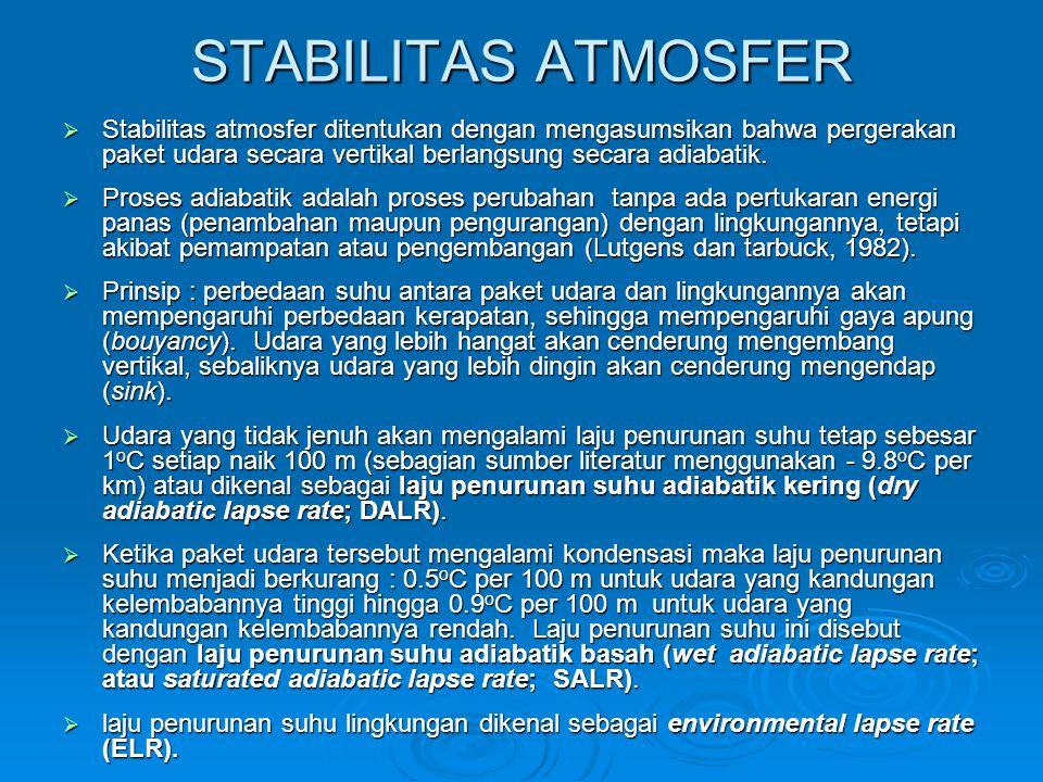 STABILITAS ATMOSFER Stabilitas atmosfer ditentukan dengan mengasumsikan bahwa pergerakan paket udara secara vertikal berlangsung secara adiabatik.