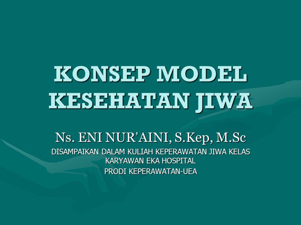 KONSEP MODEL KESEHATAN JIWA