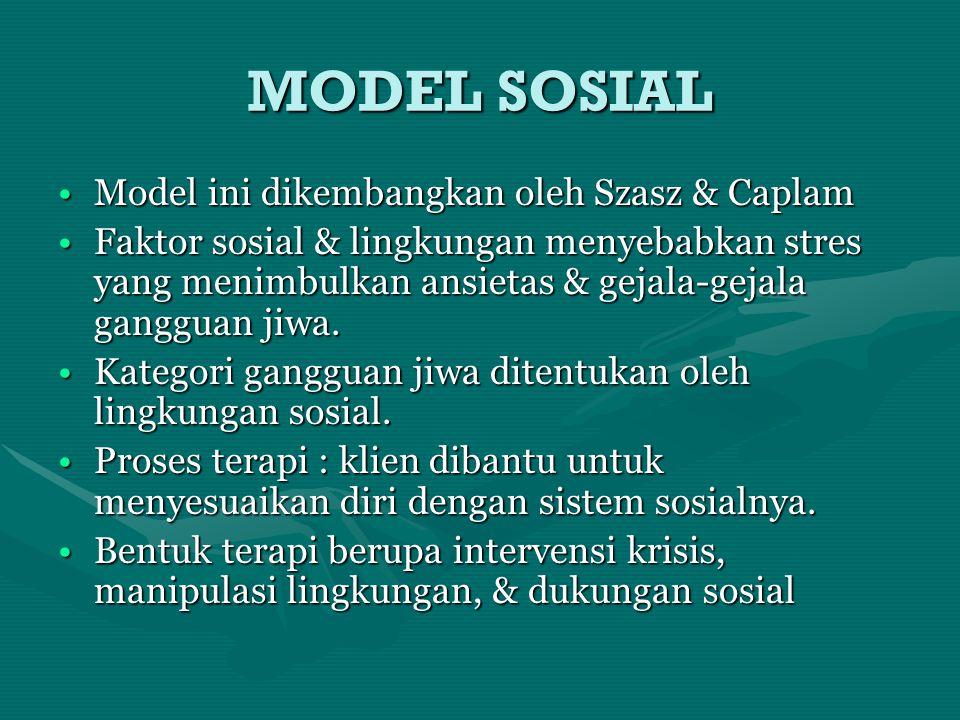 MODEL SOSIAL Model ini dikembangkan oleh Szasz & Caplam