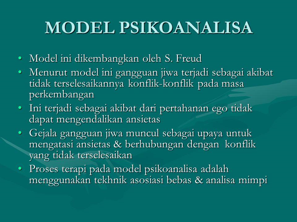 MODEL PSIKOANALISA Model ini dikembangkan oleh S. Freud