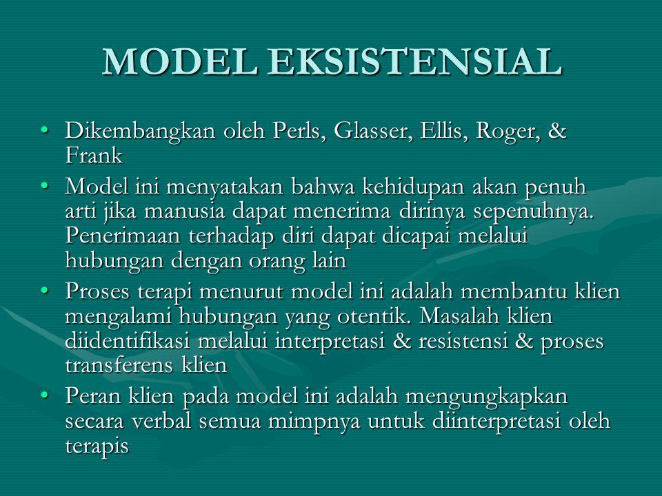 MODEL EKSISTENSIAL Dikembangkan oleh Perls, Glasser, Ellis, Roger, & Frank.