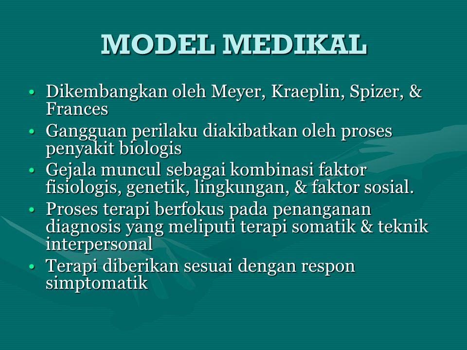 MODEL MEDIKAL Dikembangkan oleh Meyer, Kraeplin, Spizer, & Frances