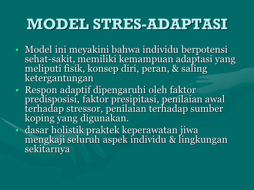 MODEL STRES-ADAPTASI
