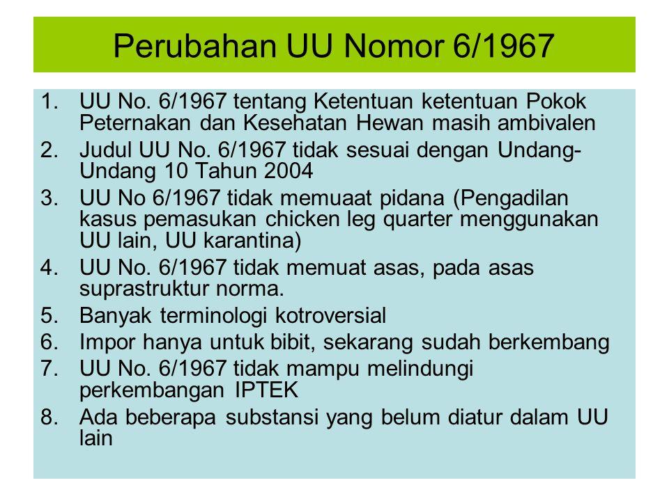 Perubahan UU Nomor 6/1967 UU No. 6/1967 tentang Ketentuan ketentuan Pokok Peternakan dan Kesehatan Hewan masih ambivalen.