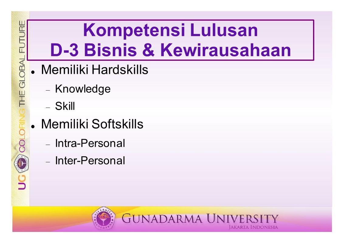 Kompetensi Lulusan D-3 Bisnis & Kewirausahaan