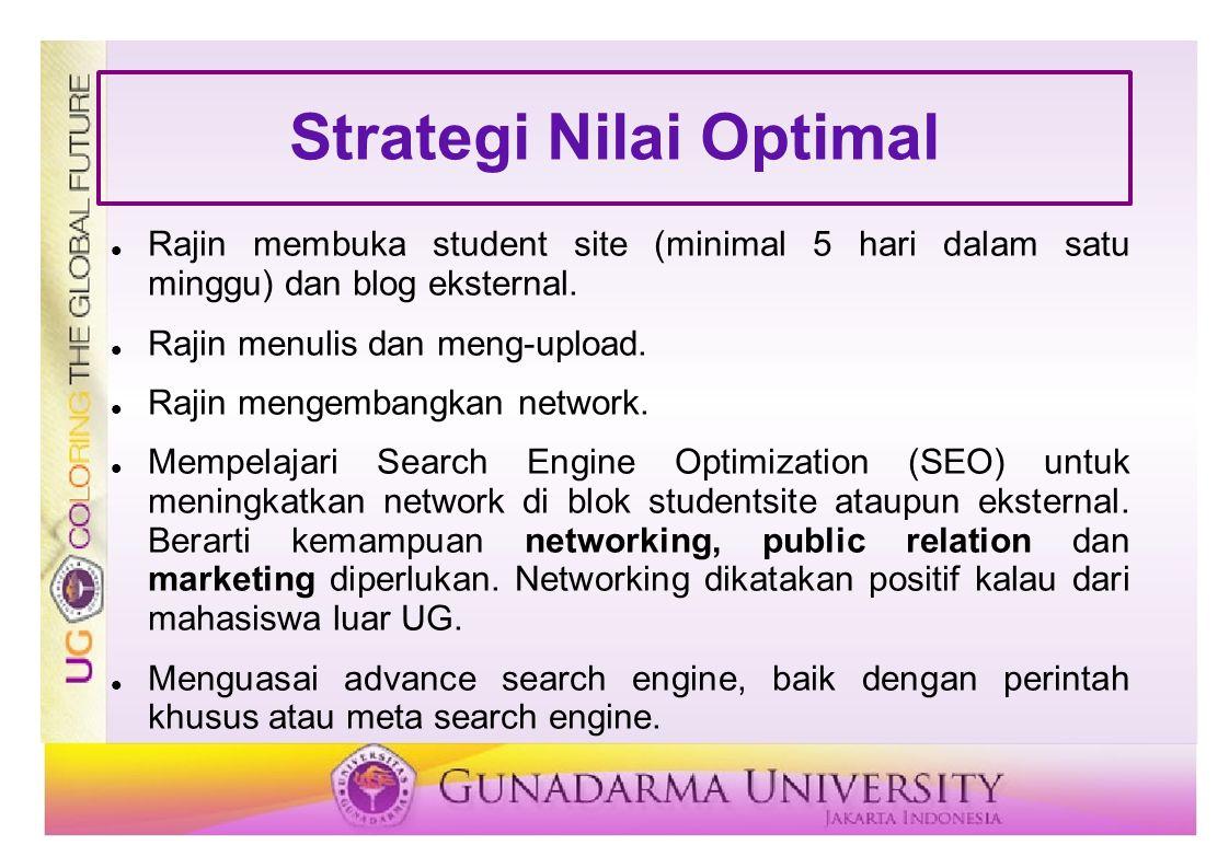 Strategi Nilai Optimal