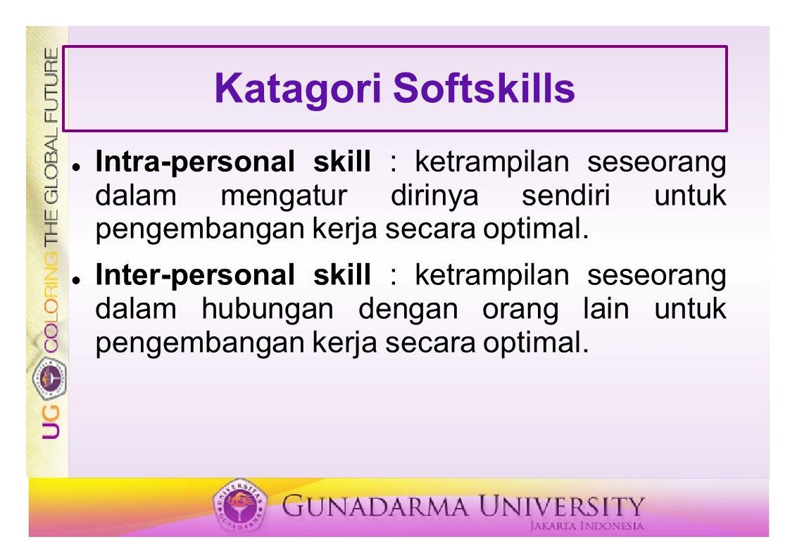 Katagori Softskills Intra-personal skill : ketrampilan seseorang dalam mengatur dirinya sendiri untuk pengembangan kerja secara optimal.