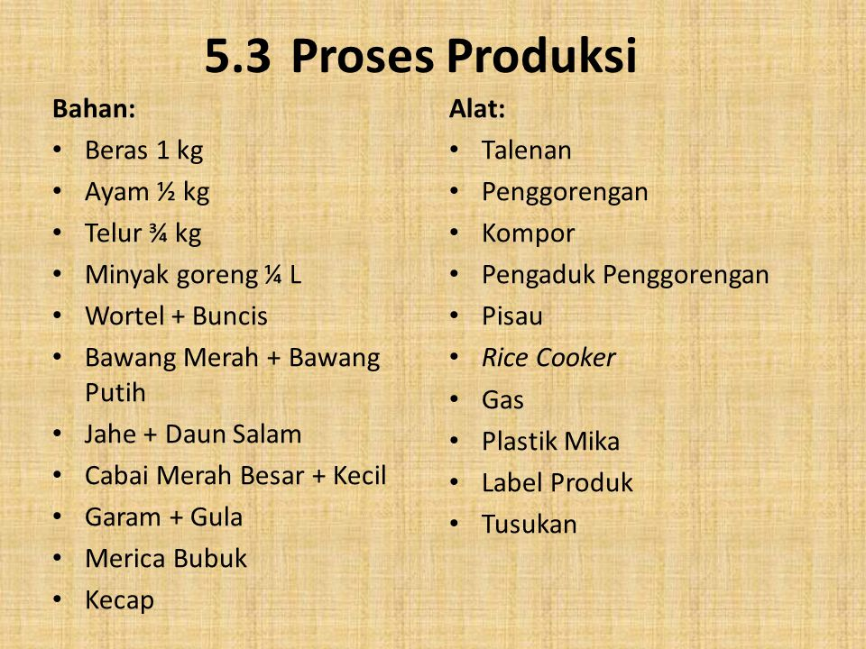5.3 Proses Produksi Bahan: Beras 1 kg Ayam ½ kg Telur ¾ kg