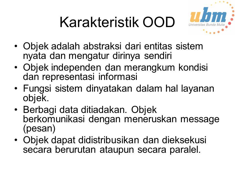 Karakteristik OOD Objek adalah abstraksi dari entitas sistem nyata dan mengatur dirinya sendiri.