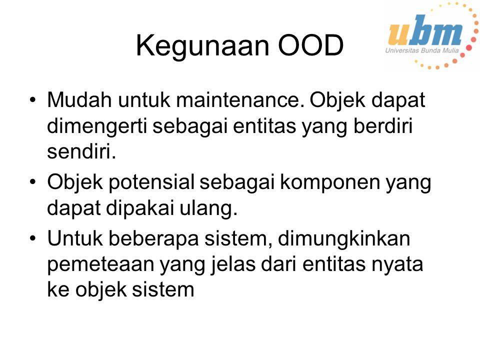 Kegunaan OOD Mudah untuk maintenance. Objek dapat dimengerti sebagai entitas yang berdiri sendiri.