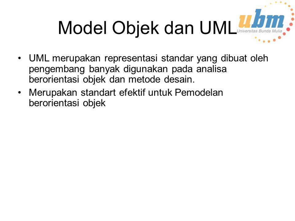 Model Objek dan UML