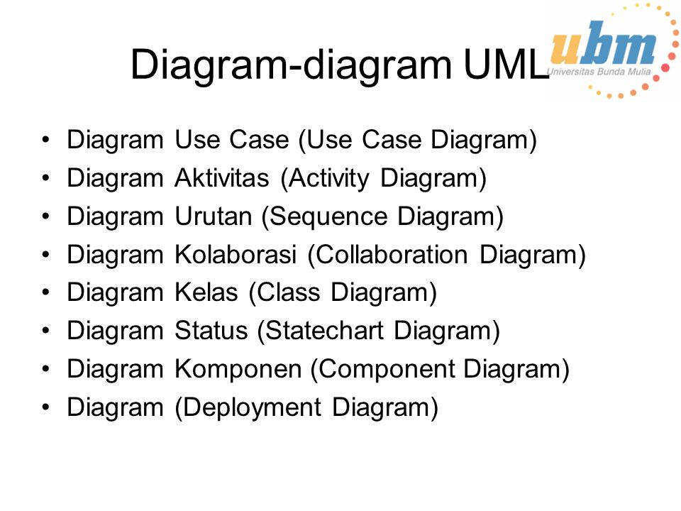 Diagram-diagram UML Diagram Use Case (Use Case Diagram)