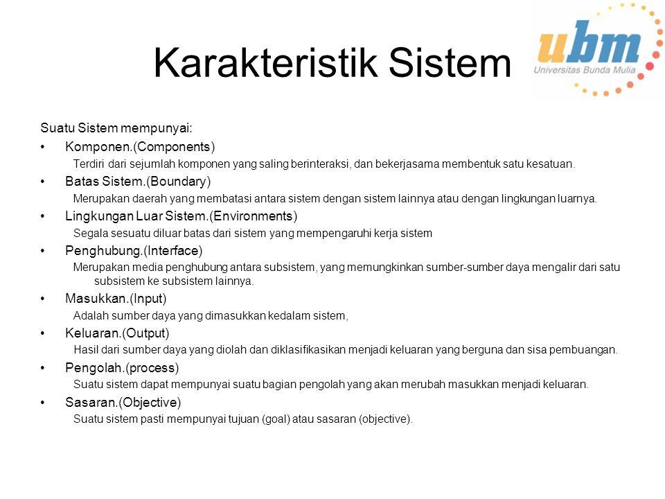 Karakteristik Sistem Suatu Sistem mempunyai: Komponen.(Components)