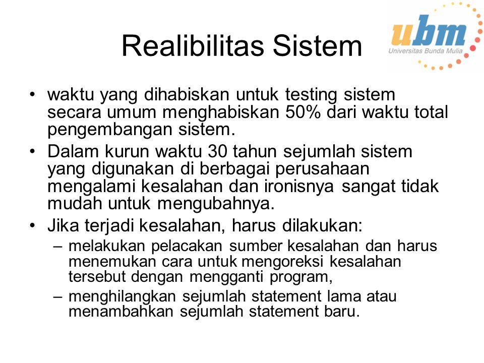 Realibilitas Sistem waktu yang dihabiskan untuk testing sistem secara umum menghabiskan 50% dari waktu total pengembangan sistem.