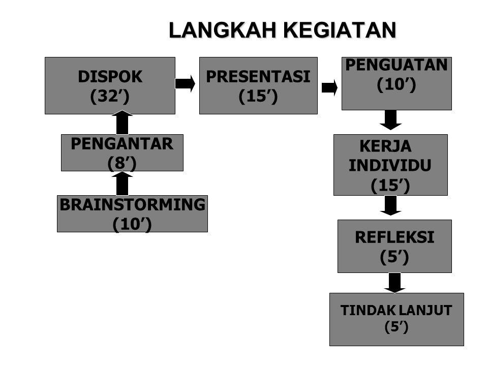 LANGKAH KEGIATAN DISPOK (32') PRESENTASI (15') PENGUATAN (10')