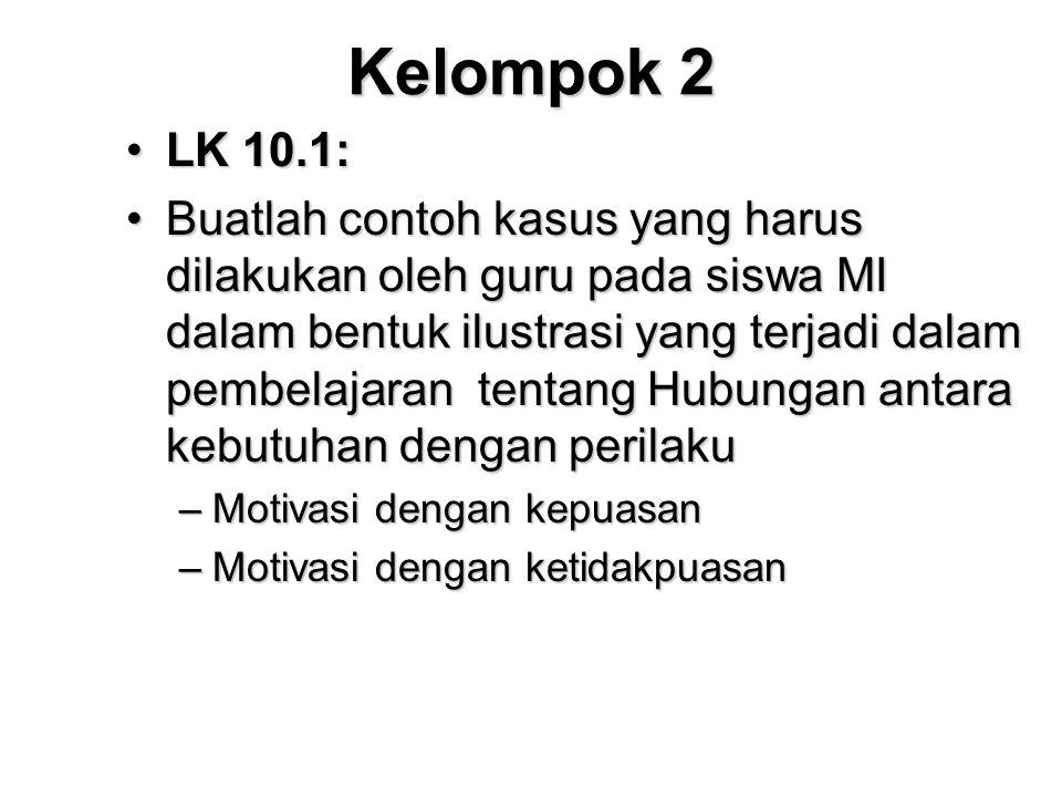 Kelompok 2 LK 10.1: