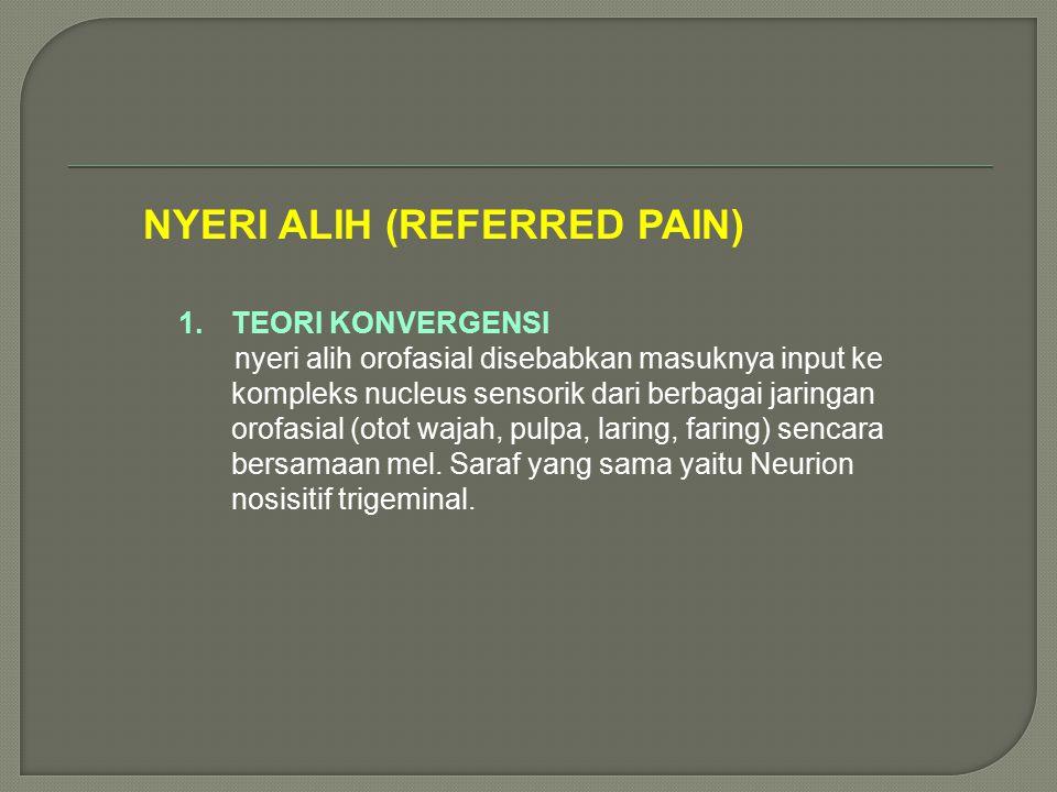 NYERI ALIH (REFERRED PAIN)