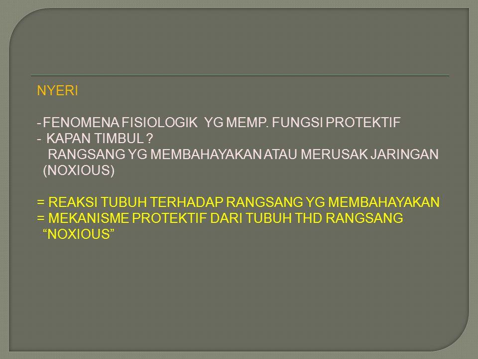 NYERI FENOMENA FISIOLOGIK YG MEMP. FUNGSI PROTEKTIF. KAPAN TIMBUL RANGSANG YG MEMBAHAYAKAN ATAU MERUSAK JARINGAN (NOXIOUS)