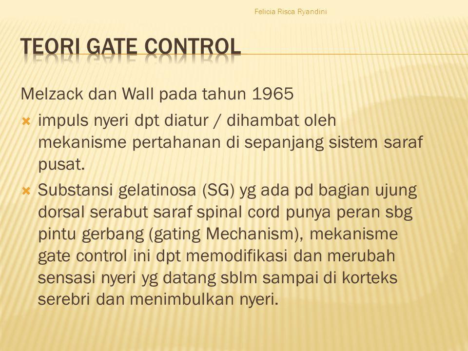 TEORI GATE CONTROL Melzack dan Wall pada tahun 1965