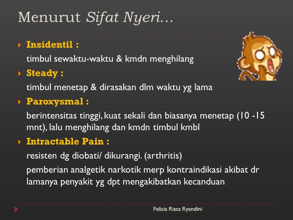 Menurut Sifat Nyeri… Insidentil :