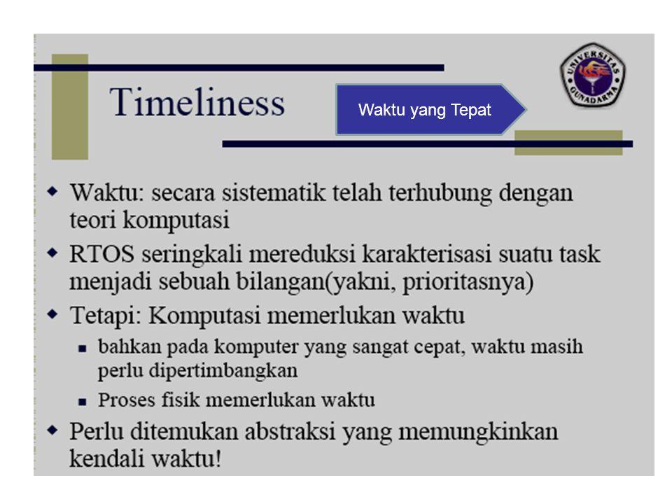 Waktu yang Tepat