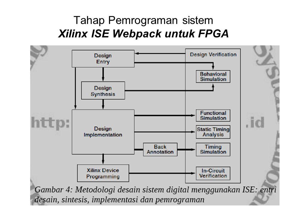 Tahap Pemrograman sistem Xilinx ISE Webpack untuk FPGA