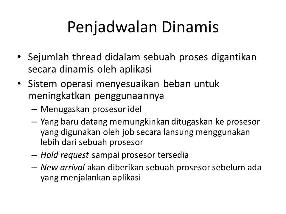 Penjadwalan Dinamis Sejumlah thread didalam sebuah proses digantikan secara dinamis oleh aplikasi.