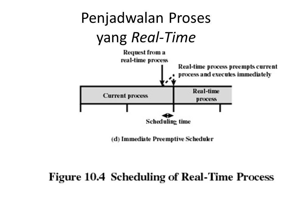 Penjadwalan Proses yang Real-Time