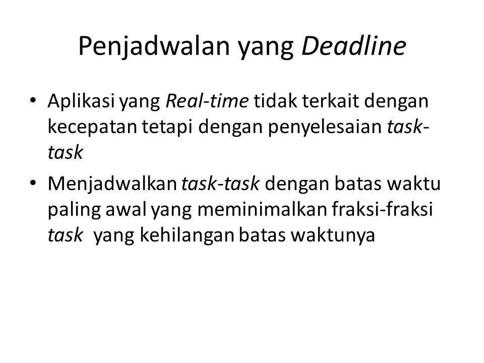 Penjadwalan yang Deadline
