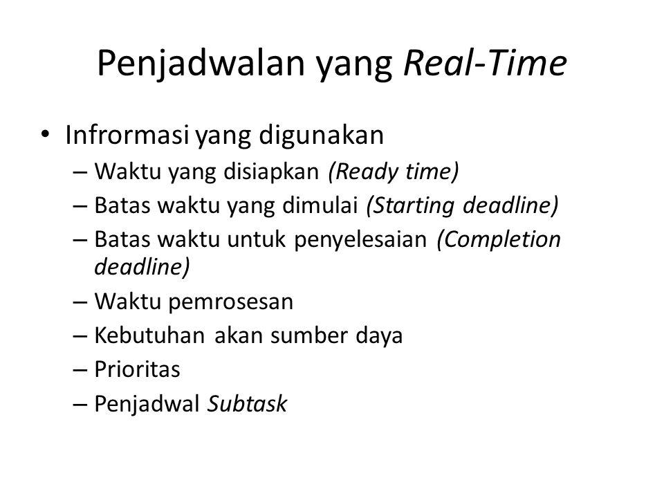 Penjadwalan yang Real-Time