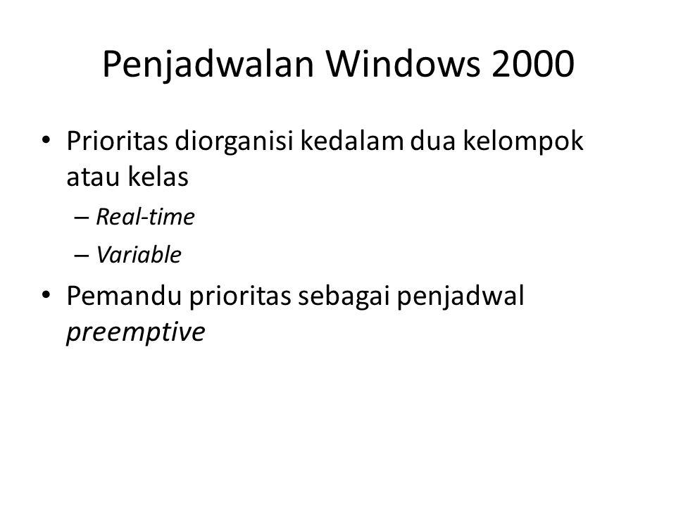 Penjadwalan Windows 2000 Prioritas diorganisi kedalam dua kelompok atau kelas. Real-time. Variable.