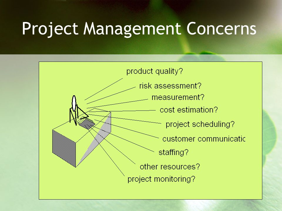 Project Management Concerns