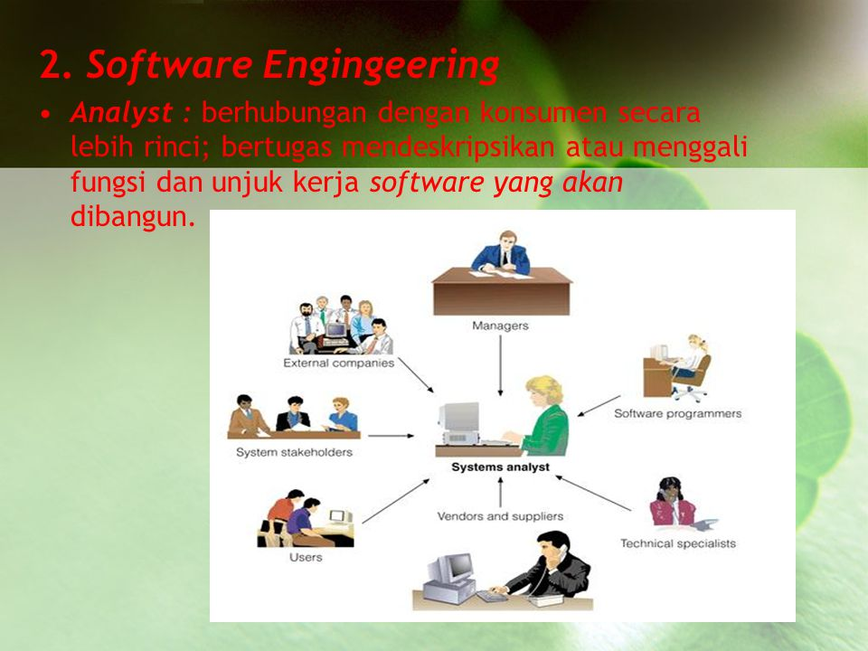2. Software Engingeering