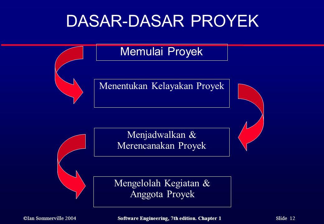 DASAR-DASAR PROYEK Memulai Proyek Menentukan Kelayakan Proyek