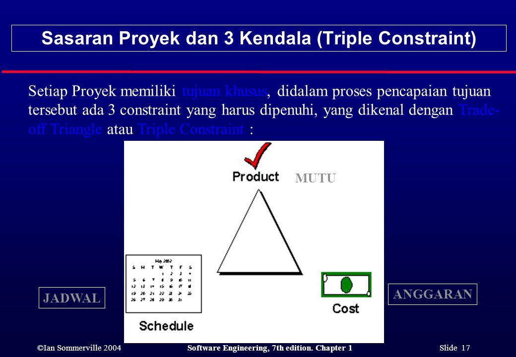 Sasaran Proyek dan 3 Kendala (Triple Constraint)