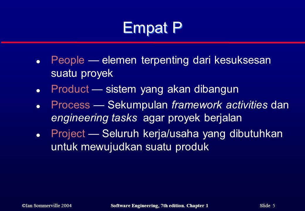Empat P People — elemen terpenting dari kesuksesan suatu proyek